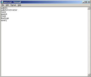 A text file list of users